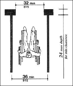 Diagram of an adult male in a wheelchair traveling down a cooridor of 36 inches wide to a doorway that is 32 inches, minimum.